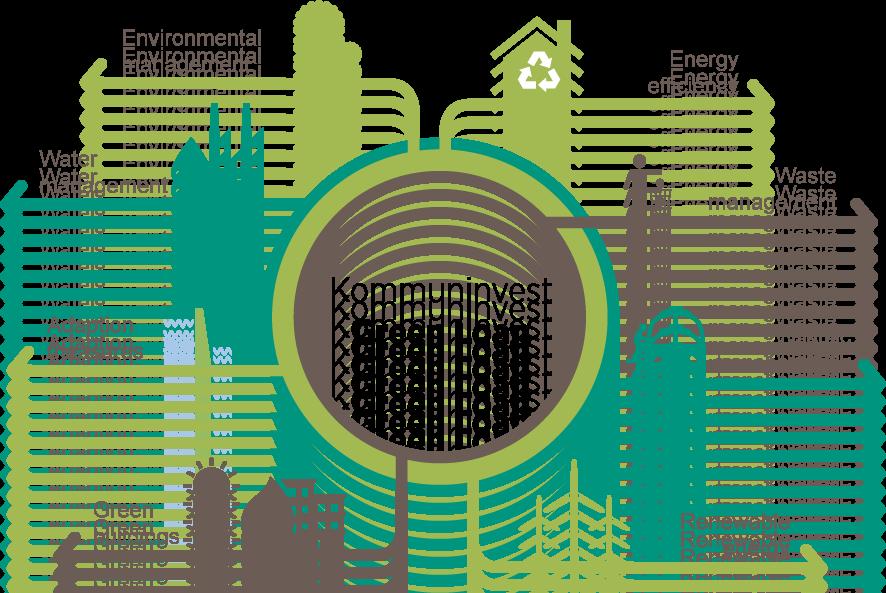 Project categories_green loan